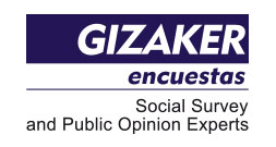 Gizaker